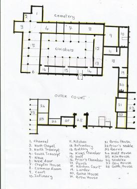 Plan of Priory Buildings