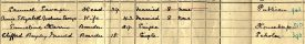 1911 census entry for The Barge Inn