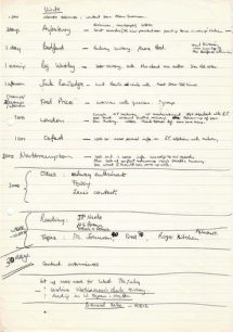 Notes on locations for visits and schedule of interviews.