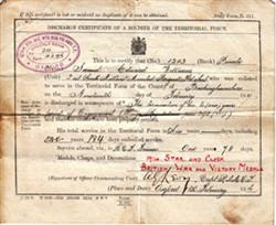 Discharge Certificate of  A Soldier of the Territorial Force
