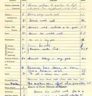 The Grammar School Wolverton report Spring 1957.